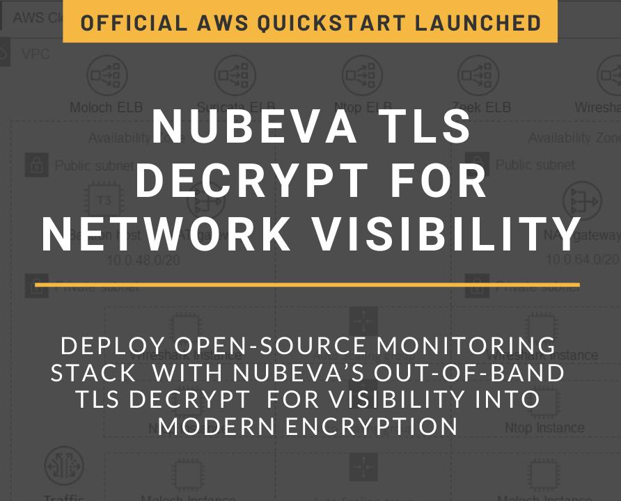 Nubeva Quickstart - Thumbnail