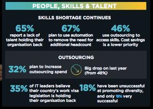 People Skills Talent at 10.13.59 AM