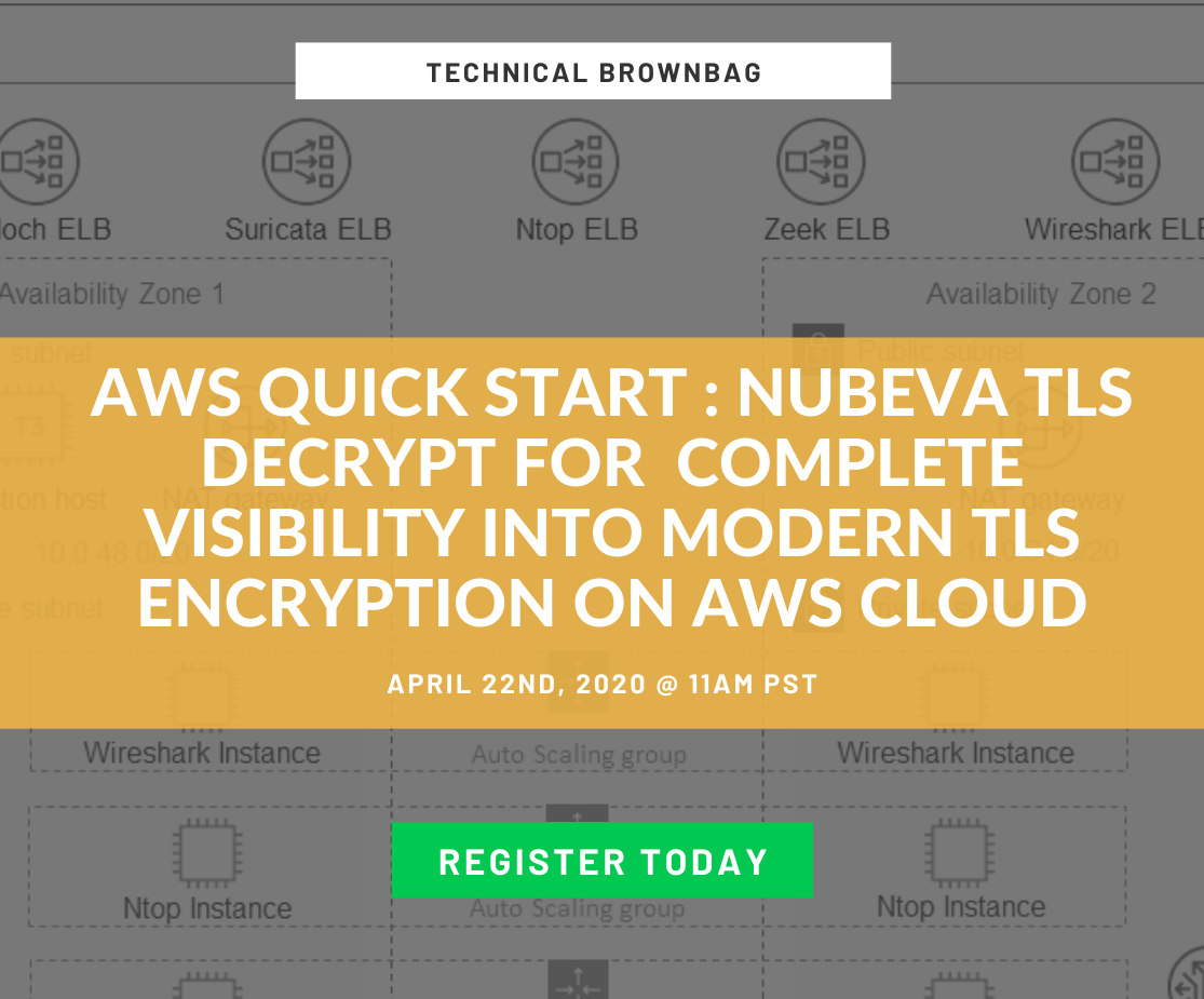 AWS Technical Brownbag - Thumbnail