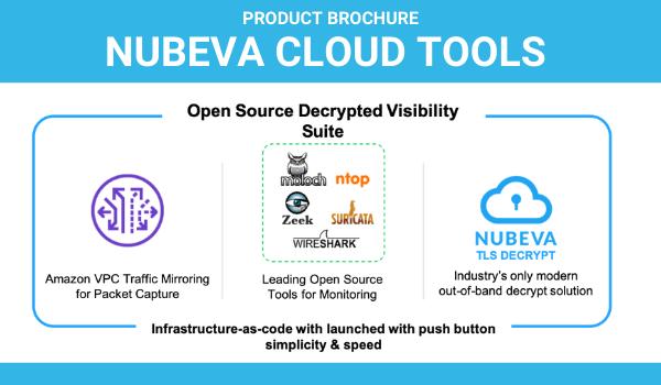 Nubeva Cloud Tools  (1)