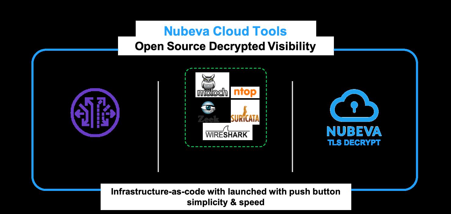 Nubeva Cloud Tools-2