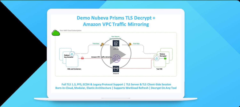 Nubeva Prisms Mirrors Demo Graphic
