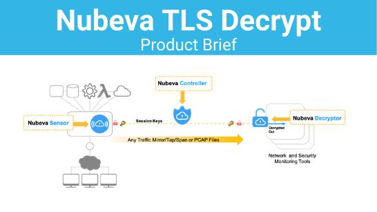 Nubeva TLS Decrypt