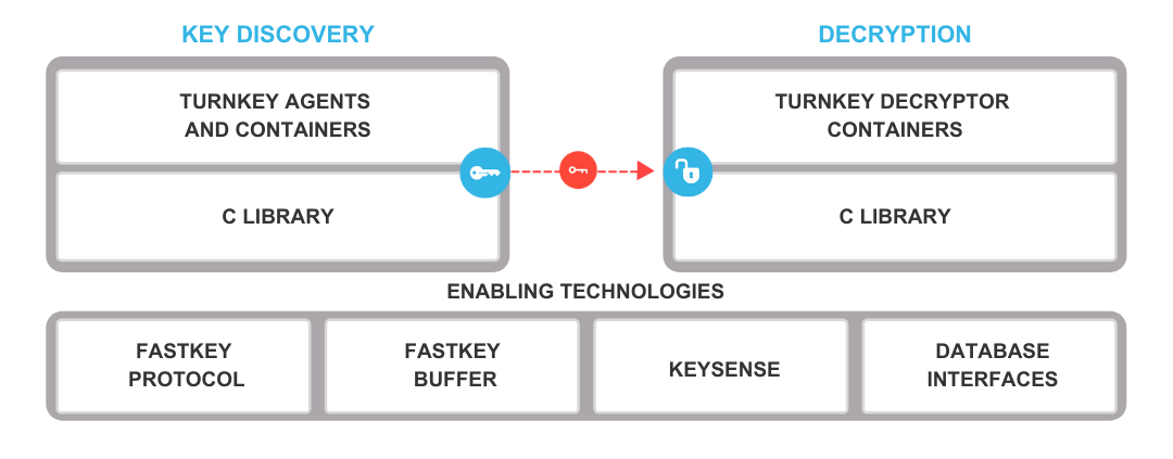 TURNKEY AGENTS AND CONTAINERS (5)